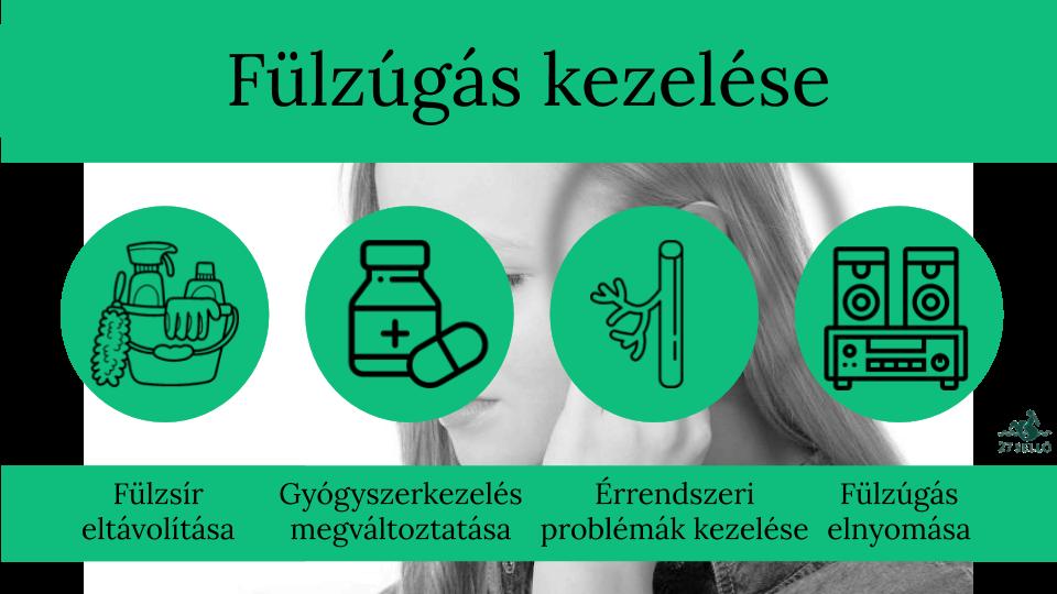 magas vérnyomás kezeléssel foglalkozó blogok hogyan kell szedni a ginkgo bilobát magas vérnyomás esetén