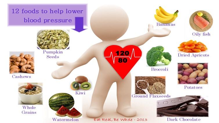 táplálkozás és magas vérnyomás