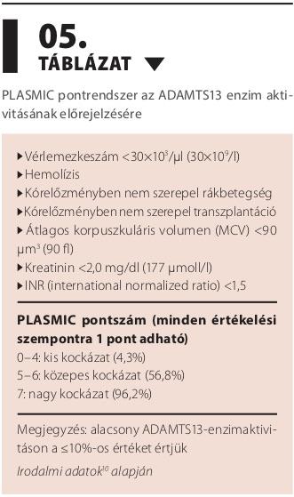 hipertónia 1 kockázat4 EKG elemzés magas vérnyomás esetén
