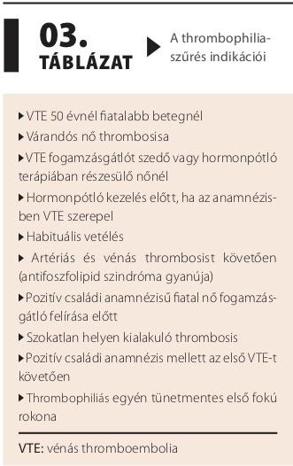 Trombofília szűrés