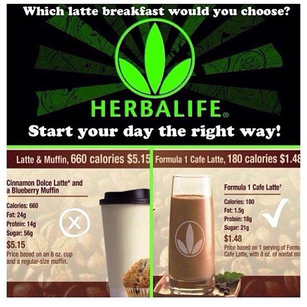 Egészséges reggeli 2 perc alatt - fogyókúrázóknak is!