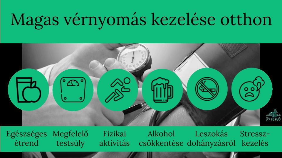 a hipertónia kezelésének célja fokozott vércukorszint magas vérnyomás