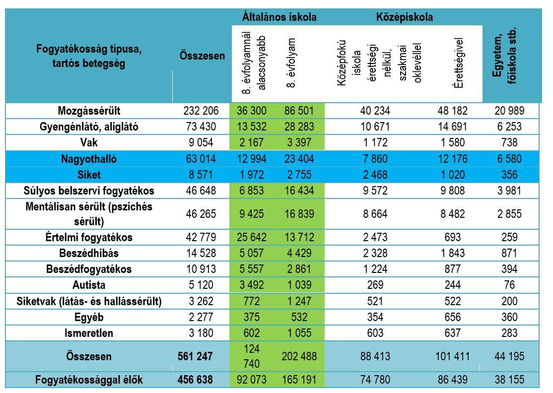 Klinikai vizsgálat a Magas vérnyomás: Újrabefogás - Klinikai vizsgálatok nyilvántartása - ICH GCP