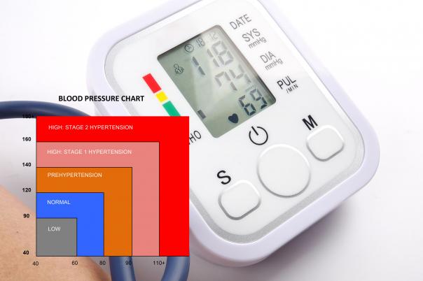 egyoldalú magas vérnyomás
