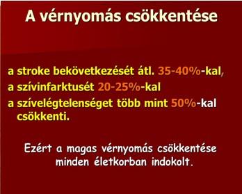 2 magas vérnyomás 1 kockázat fülmasszázs magas vérnyomás esetén