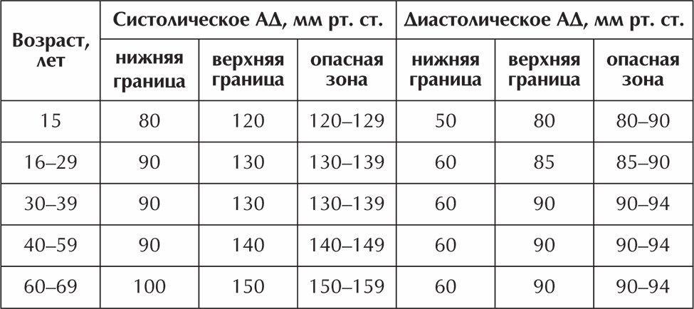 LOSARTAN/HYDROCHLOROTHIAZIDE KRKA mg/25 mg filmtabletta betegtájékoztató