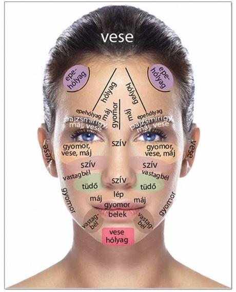 magas vérnyomás-láz az arcon