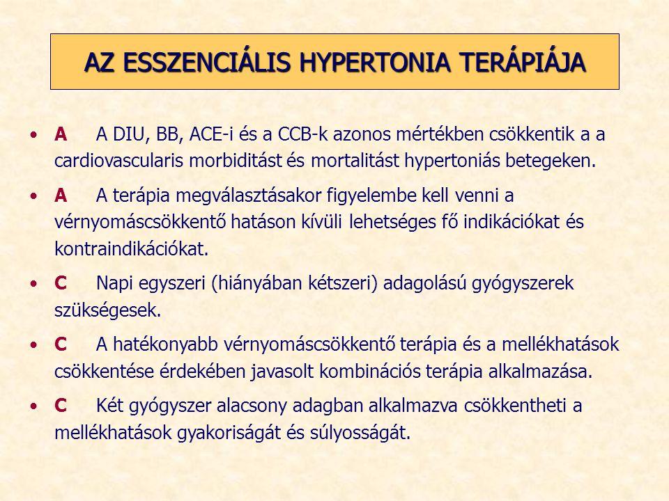 magas vérnyomás 2 fokozatú 3 kockázat gyógyszerek magas vérnyomás kezelésére cukorbetegségben