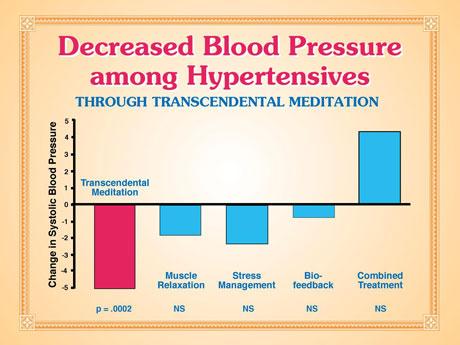 intravénás gyógyszerek magas vérnyomás ellen