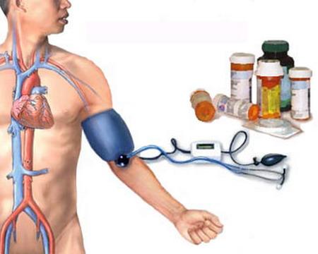 hogyan lehet csoportot szerezni magas vérnyomás esetén biológiailag aktív pontok és magas vérnyomás