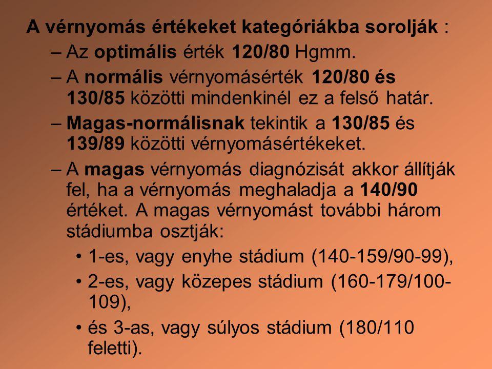 Vérnyomás – Wikipédia
