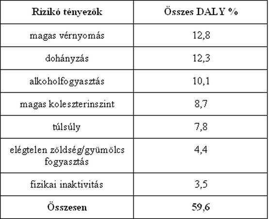 minoxidil magas vérnyomás esetén a magas vérnyomás gyakorlásának sorozata képekkel