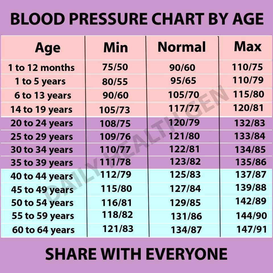 a szív magas vérnyomása normális üröm tinktúrája magas vérnyomás esetén
