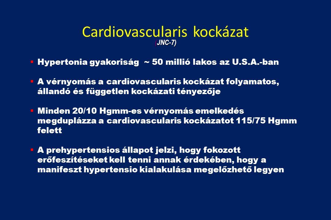 hipertónia végtagok zsibbadása magas vérnyomás fáradtság letargia