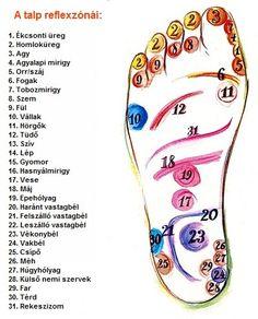 az emberi test aktív pontjai magas vérnyomásban Magas vérnyomásom vagy magas vérnyomásom van