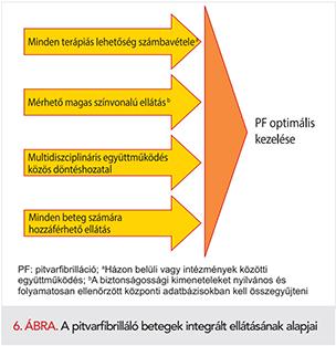 Immunonkológia - Terápiás területek | eLitMed