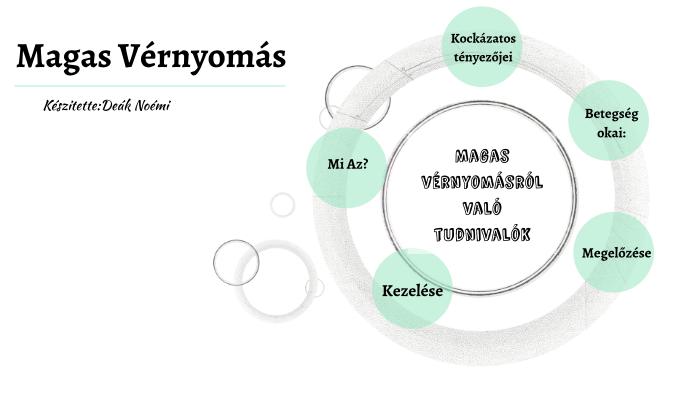 genetikai hajlam a hipertóniára
