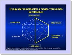 hipertónia nyomás fok szerint periodikus hipertónia