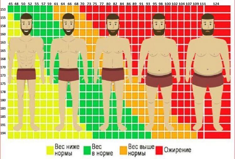 distania hipertóniában mit kell enni első fokú magas vérnyomás esetén