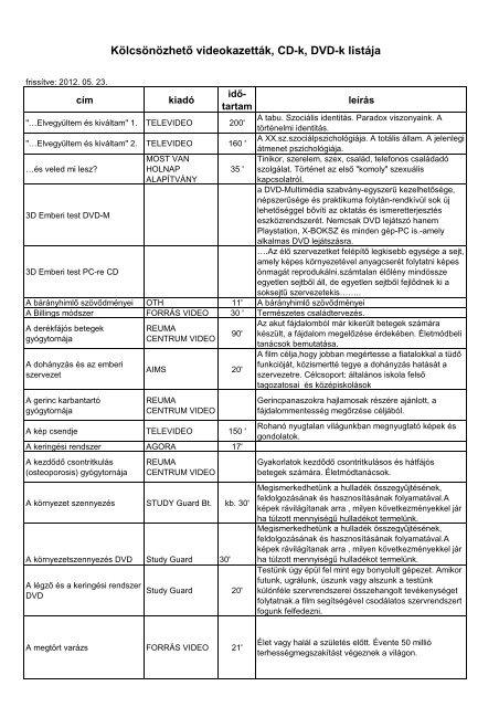 Váradi Tibor: Népbetegségek megelőzése és szelíd gyógymódjai II. rész