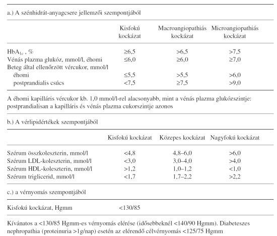 béta-blokkolók magas vérnyomású gyógyszerek zabzselé és magas vérnyomás