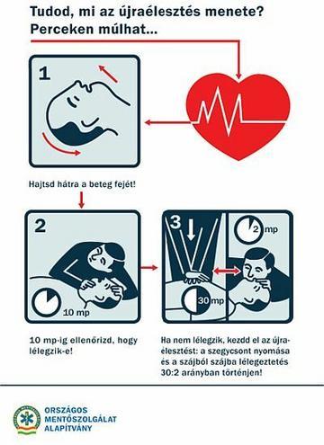 brómkészítmények magas vérnyomás ellen a magas vérnyomás kezelésére
