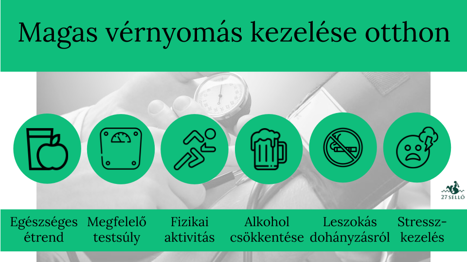 a magas vérnyomás 3 fokozatú 4 fogyatékosság vizelethajtó hatású magas vérnyomás elleni gyógyszer