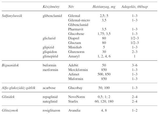 a hipertónia kezelésének teljes skálája