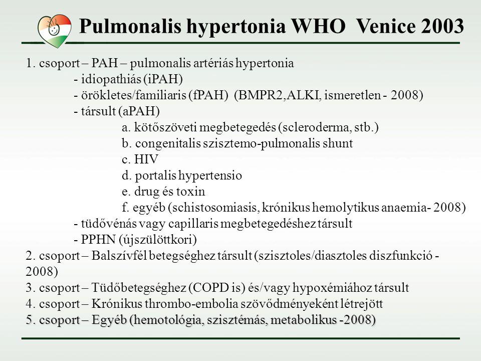 pulmonalis hipertónia szindróma fogyatékosság 2-es típusú magas vérnyomású diabetes mellitusban