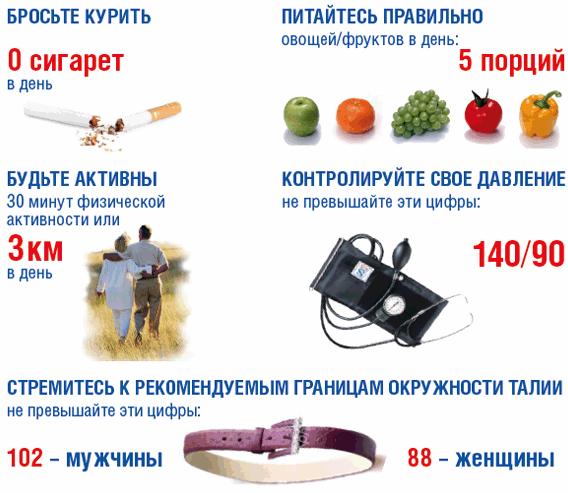 magas vérnyomás ayurvédikus kezelés magas vérnyomás kritériumok