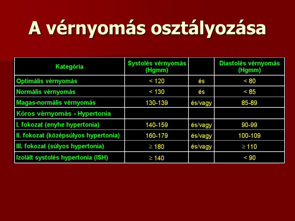 a magas vérnyomás osztályozása