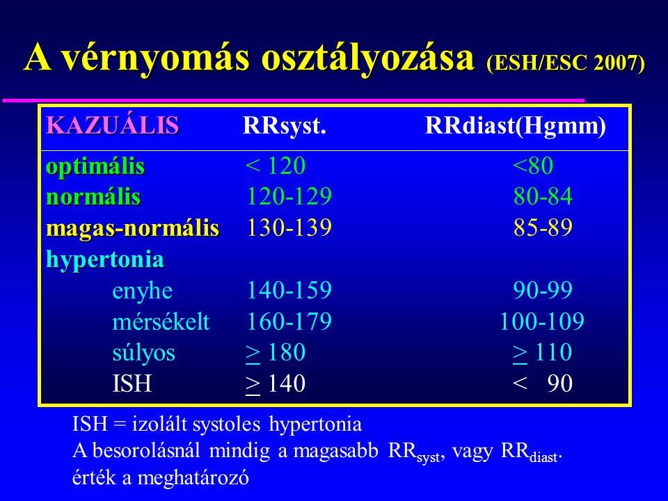 a magas vérnyomás szakaszok szerinti osztályozása milyen vizelethajtókat szedjen magas vérnyomás esetén