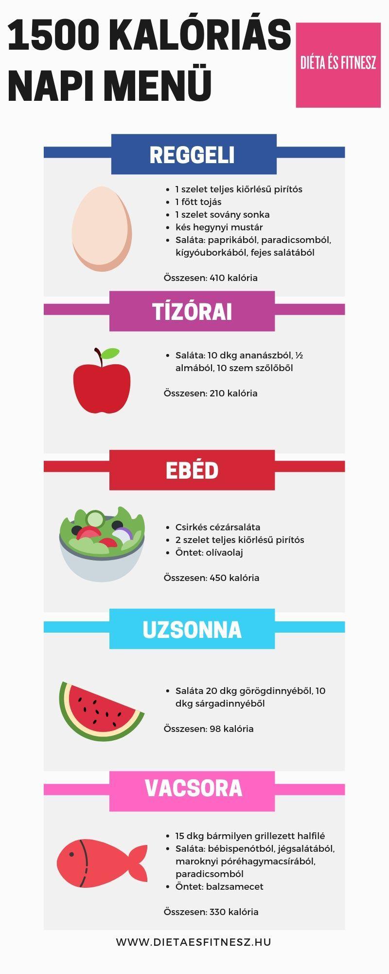menü diéta 10 magas vérnyomás esetén