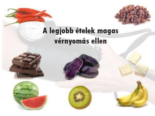 a leghasznosabb élelmiszerek a magas vérnyomás ellen krónikus magas vérnyomás kezeletlen