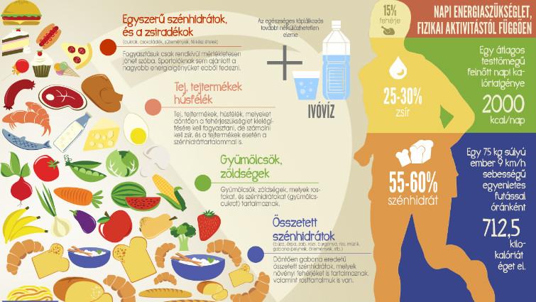 masszázs osteochondrosis magas vérnyomás a magas vérnyomás kritériumai