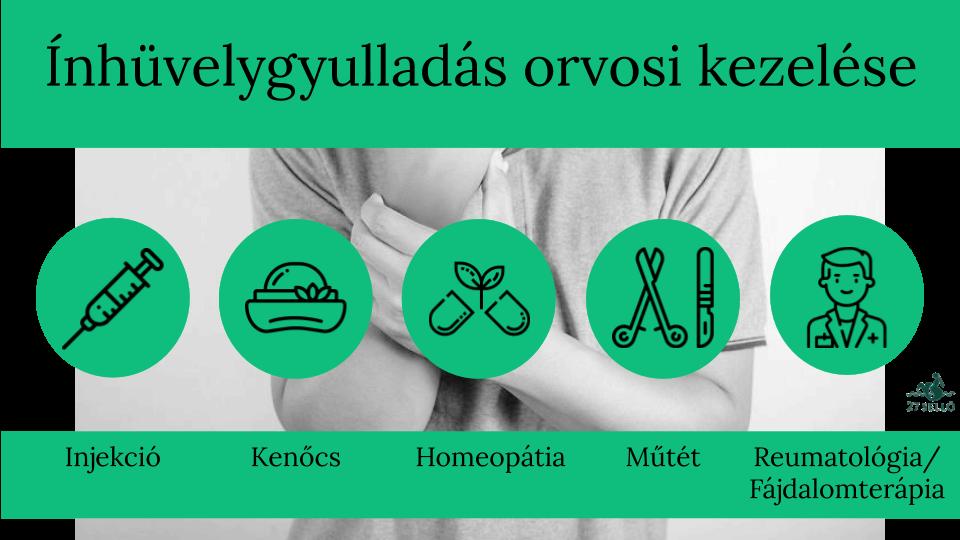 a magas vérnyomás otthoni kezelése népi gyógymódokkal