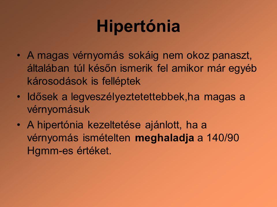 renovaskuláris hipertónia lép fel primer pulmonalis hipertónia