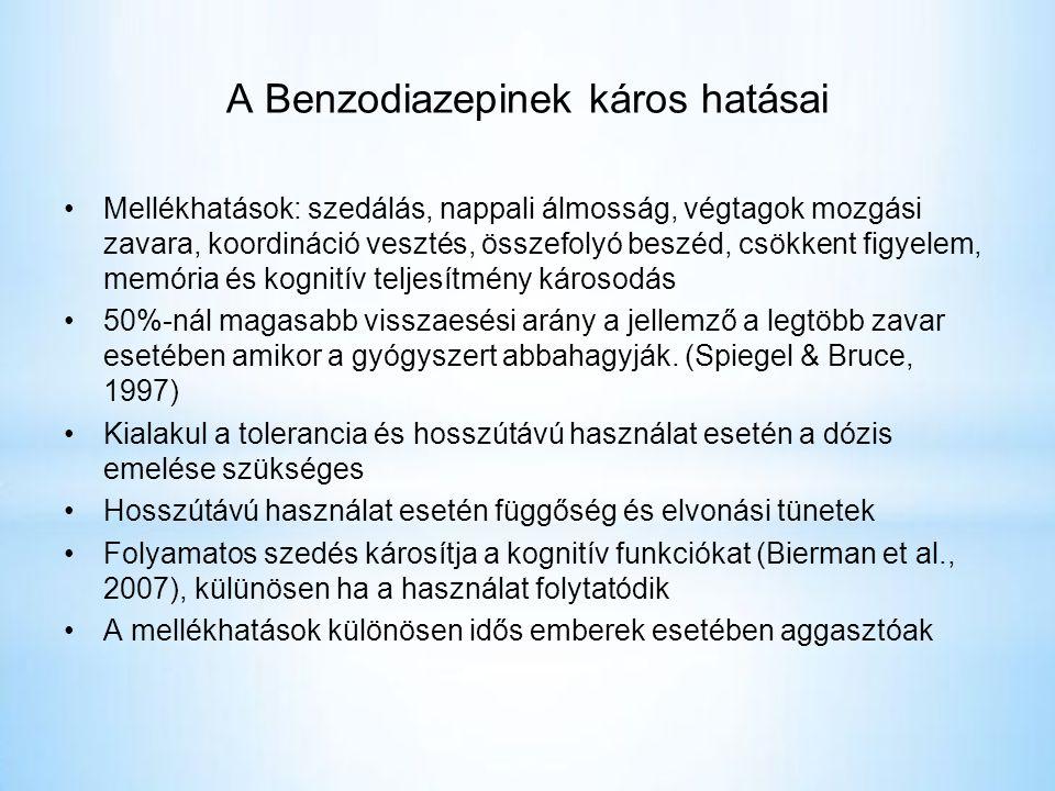 benzodiazepinek magas vérnyomás esetén vérnyomás vérnyomás