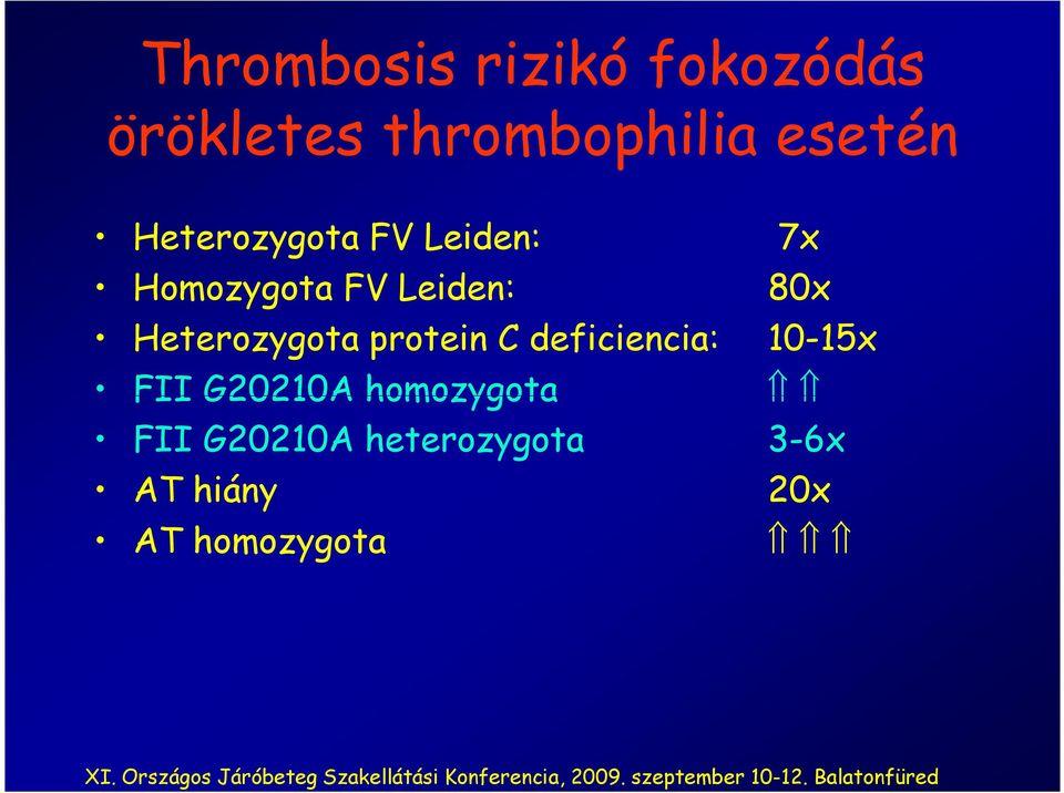 thrombophilia és magas vérnyomás hipertónia a mozgósításnál