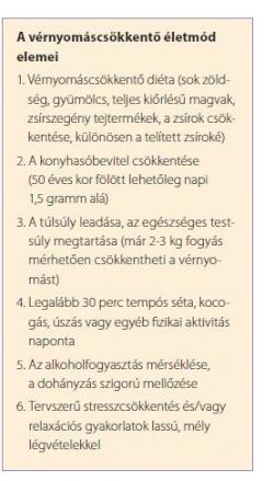 magas vérnyomás könyv