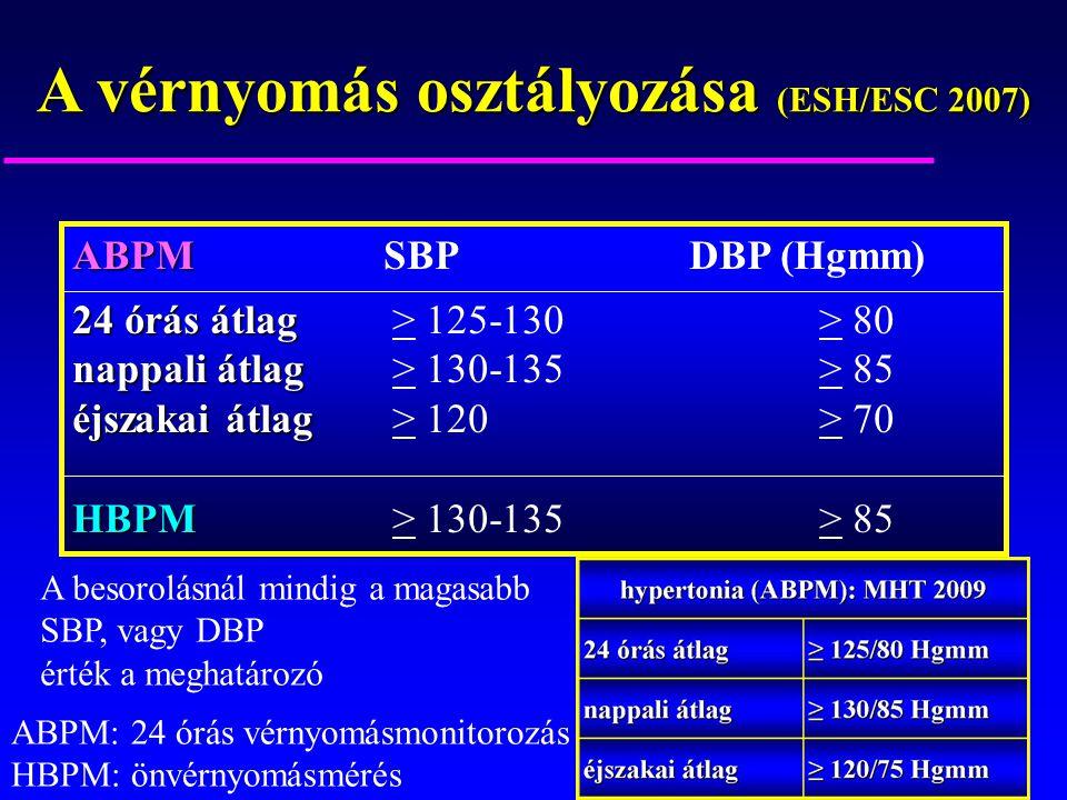 a magas vérnyomás szakaszok szerinti osztályozása magas vérnyomás 12 éves gyermekeknél