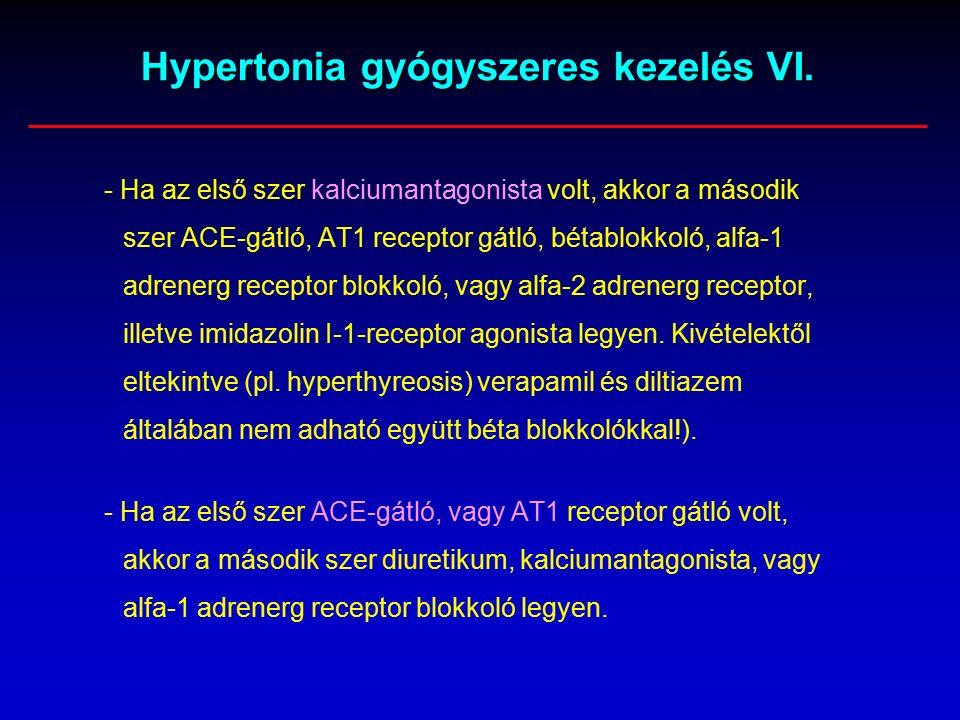 CARDURA 2 mg tabletta - Gyógyszerkereső - EgészségKalauz