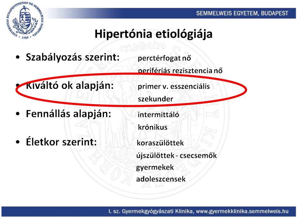 Dr. Diag - Isolalt systolés hypertonia