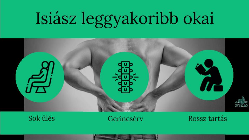 Gerinccsatorna-szűkület 5 oka, 10 tünete, 10 kezelési módja [teljes leírás]