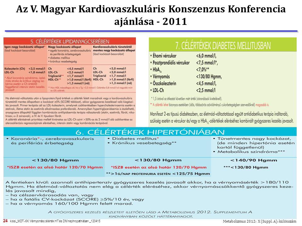 magas vérnyomás és arcpír magas vérnyomás szív komplikációk
