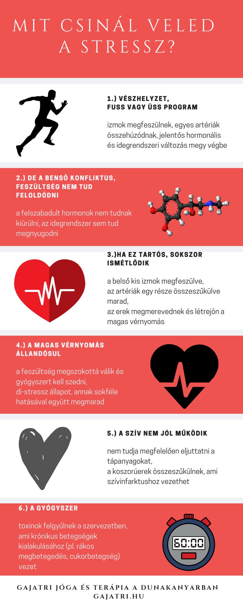 magas vérnyomás belső betegségek